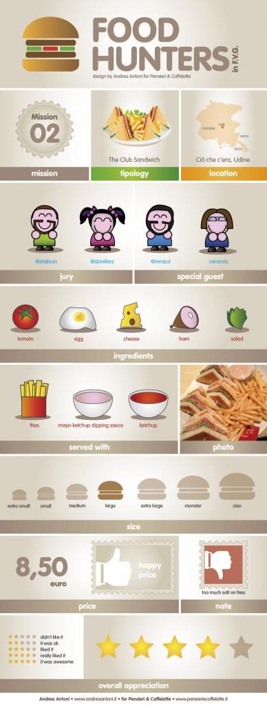 infografica clubsandwich ciò che c'era udine