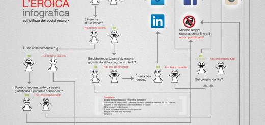 eroica_infografica