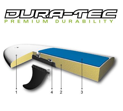BicSUP2013-Technology_DURA-TEC-Website