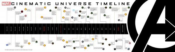 marvel-timeline.0